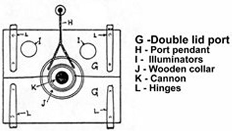 Dusk To Dawn Sensor Wiring Diagram For furthermore Coleman Powermate Parts further Emergency Lighting Ballast Wiring Diagram With 3 L s together with Tiburon Stereo Wiring Harness Diagram also 3 Bulb Ballast Wiring Diagram. on ballast wiring diagram pdf